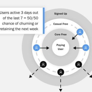 Retention & Engagement: The Adjacent User Theory